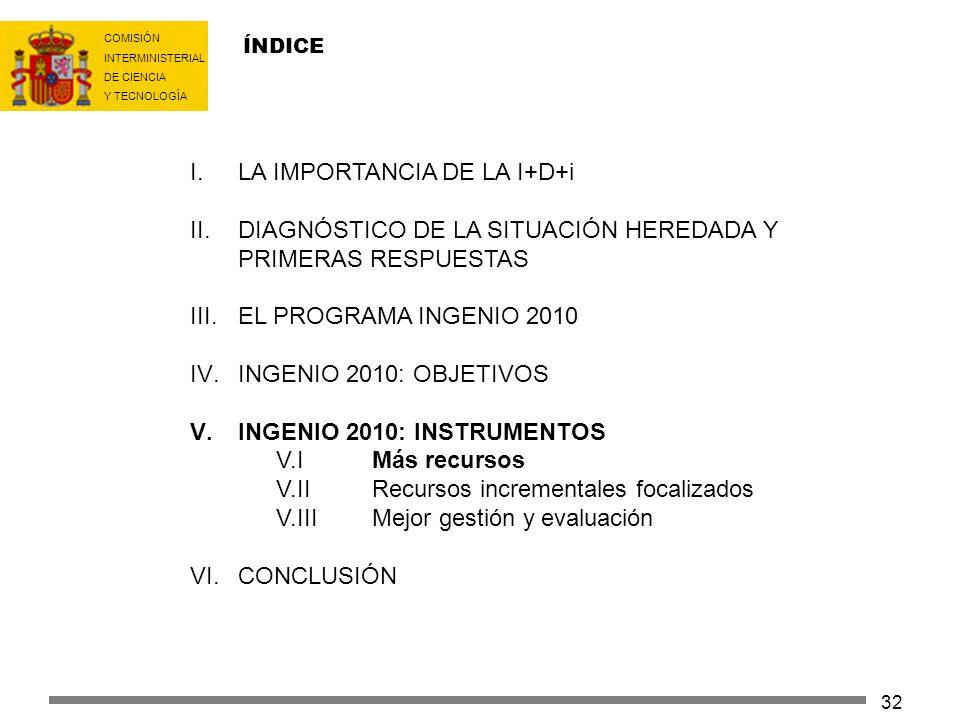 COMISIÓN INTERMINISTERIAL DE CIENCIA Y TECNOLOGÍA 32 ÍNDICE I.LA IMPORTANCIA DE LA I+D+i II.DIAGNÓSTICO DE LA SITUACIÓN HEREDADA Y PRIMERAS RESPUESTAS
