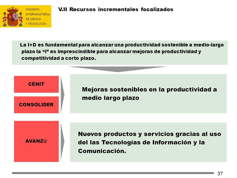 COMISIÓN INTERMINISTERIAL DE CIENCIA Y TECNOLOGÍA 37 CÉNIT CONSOLIDER AVANZ@ Mejoras sostenibles en la productividad a medio largo plazo La I+D es fun