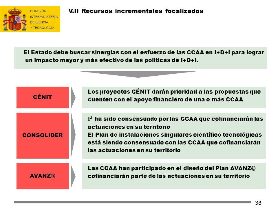 COMISIÓN INTERMINISTERIAL DE CIENCIA Y TECNOLOGÍA 38 CÉNIT CONSOLIDER AVANZ@ Los proyectos CÉNIT darán prioridad a las propuestas que cuenten con el a