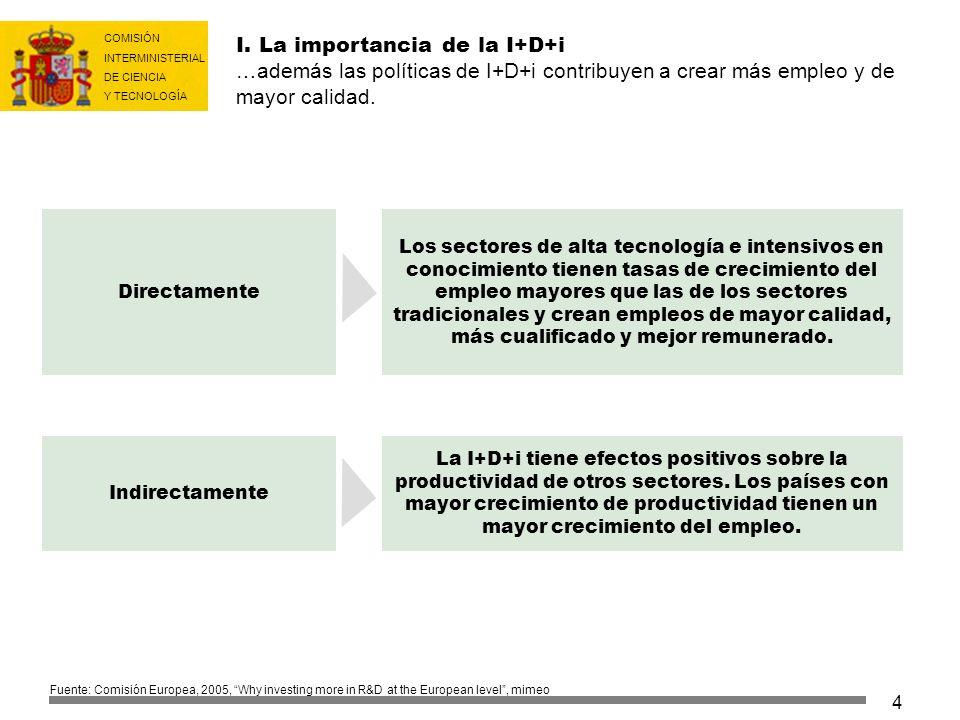 COMISIÓN INTERMINISTERIAL DE CIENCIA Y TECNOLOGÍA 4 I. La importancia de la I+D+i …además las políticas de I+D+i contribuyen a crear más empleo y de m