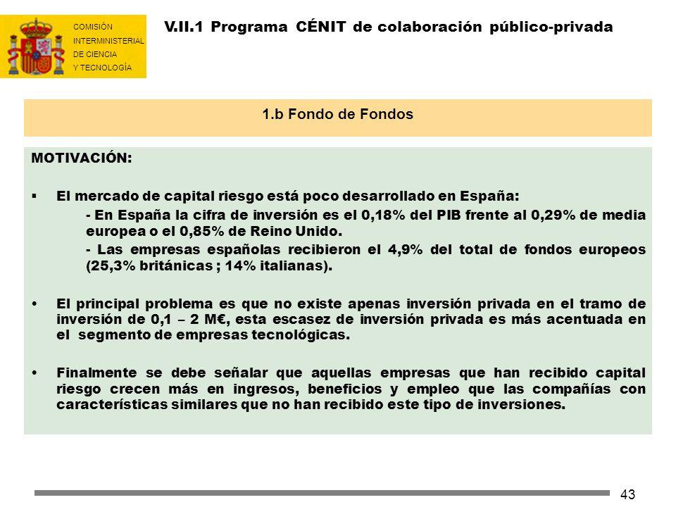 COMISIÓN INTERMINISTERIAL DE CIENCIA Y TECNOLOGÍA 43 V.II.1 Programa CÉNIT de colaboración público-privada 1.b Fondo de Fondos MOTIVACIÓN: El mercado