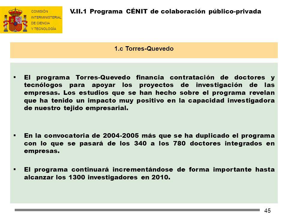 COMISIÓN INTERMINISTERIAL DE CIENCIA Y TECNOLOGÍA 45 V.II.1 Programa CÉNIT de colaboración público-privada 1.c Torres-Quevedo El programa Torres-Queve