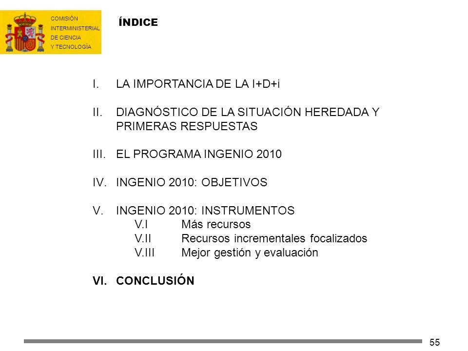COMISIÓN INTERMINISTERIAL DE CIENCIA Y TECNOLOGÍA 55 ÍNDICE I.LA IMPORTANCIA DE LA I+D+i II.DIAGNÓSTICO DE LA SITUACIÓN HEREDADA Y PRIMERAS RESPUESTAS