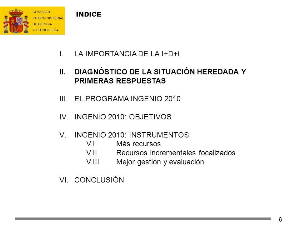 COMISIÓN INTERMINISTERIAL DE CIENCIA Y TECNOLOGÍA 6 ÍNDICE I.LA IMPORTANCIA DE LA I+D+i II.DIAGNÓSTICO DE LA SITUACIÓN HEREDADA Y PRIMERAS RESPUESTAS