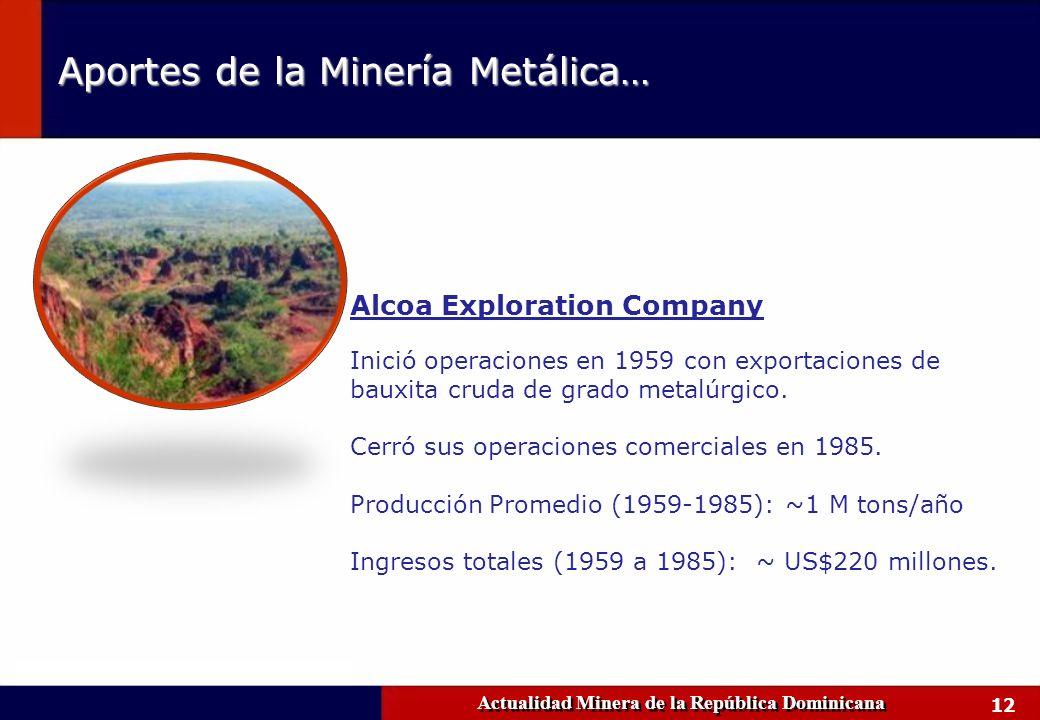 12 Actualidad Minera de la República Dominicana Aportes de la Minería Metálica… Alcoa Exploration Company Inició operaciones en 1959 con exportaciones