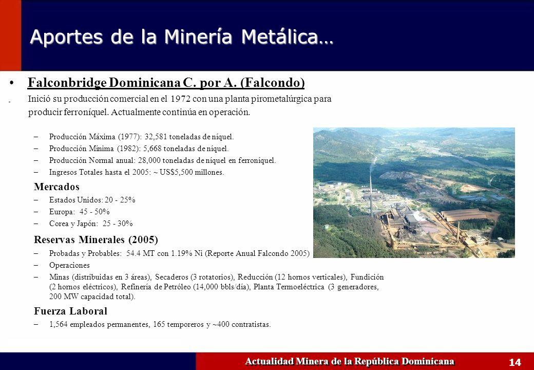 14 Actualidad Minera de la República Dominicana Falconbridge Dominicana C. por A. (Falcondo) Inició su producción comercial en el 1972 con una planta