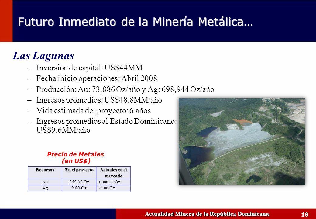 18 Las Lagunas –Inversión de capital: US$44MM –Fecha inicio operaciones: Abril 2008 –Producción: Au: 73,886 Oz/año y Ag: 698,944 Oz/año –Ingresos prom