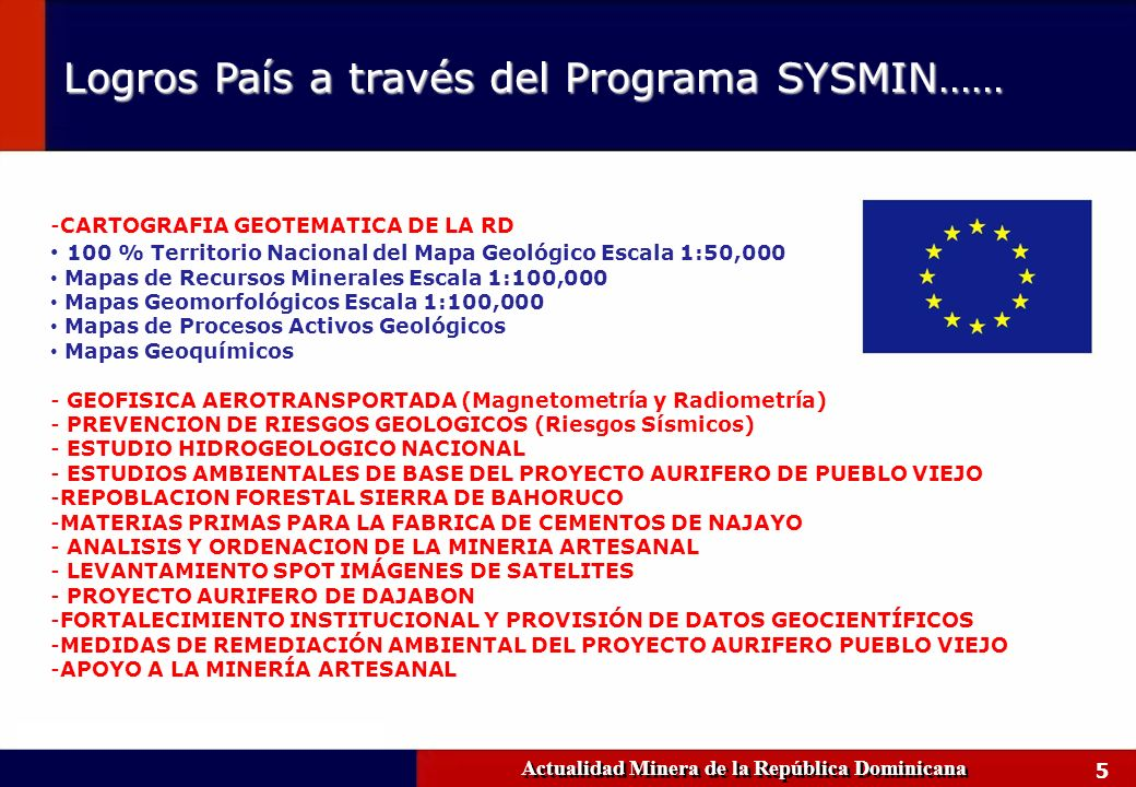 5 Logros País a través del Programa SYSMIN…… Actualidad Minera de la República Dominicana -CARTOGRAFIA GEOTEMATICA DE LA RD 100 % Territorio Nacional