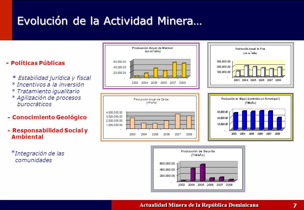 7 Evolución de la Actividad Minera… Actualidad Minera de la República Dominicana - Políticas Públicas * Estabilidad jurídica y fiscal * Incentivos a l