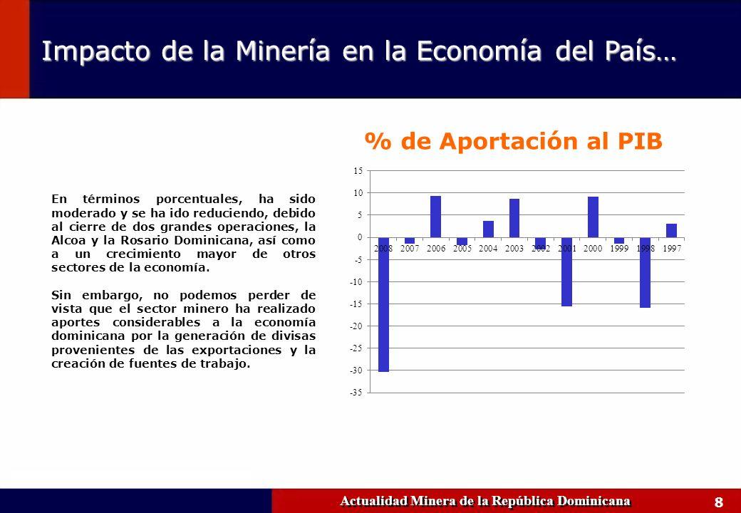 8 Actualidad Minera de la República Dominicana Impacto de la Minería en la Economía del País… En términos porcentuales, ha sido moderado y se ha ido r