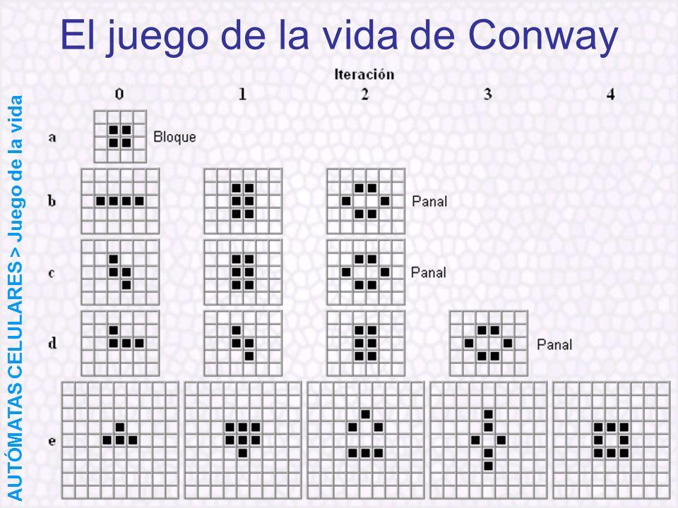 El juego de la vida de Conway AUTÓMATAS CELULARES > Juego de la vida