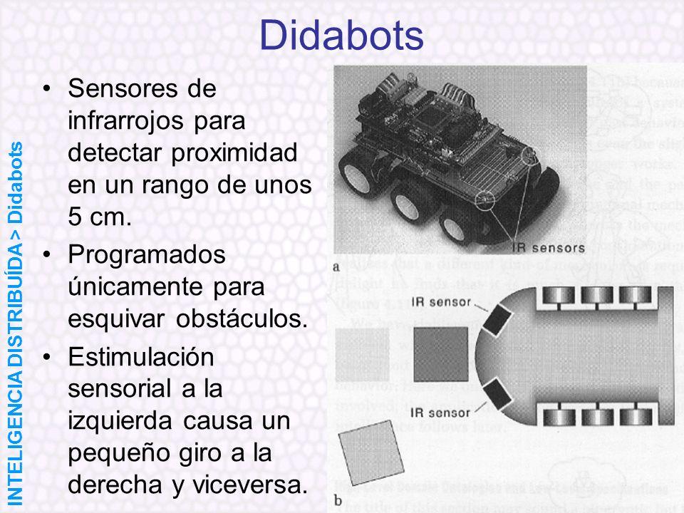 Didabots Sensores de infrarrojos para detectar proximidad en un rango de unos 5 cm. Programados únicamente para esquivar obstáculos. Estimulación sens