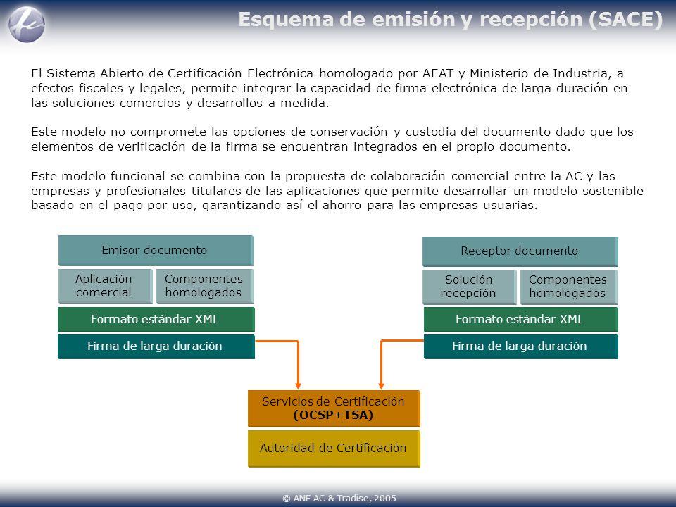 El Sistema Abierto de Certificación Electrónica homologado por AEAT y Ministerio de Industria, a efectos fiscales y legales, permite integrar la capac