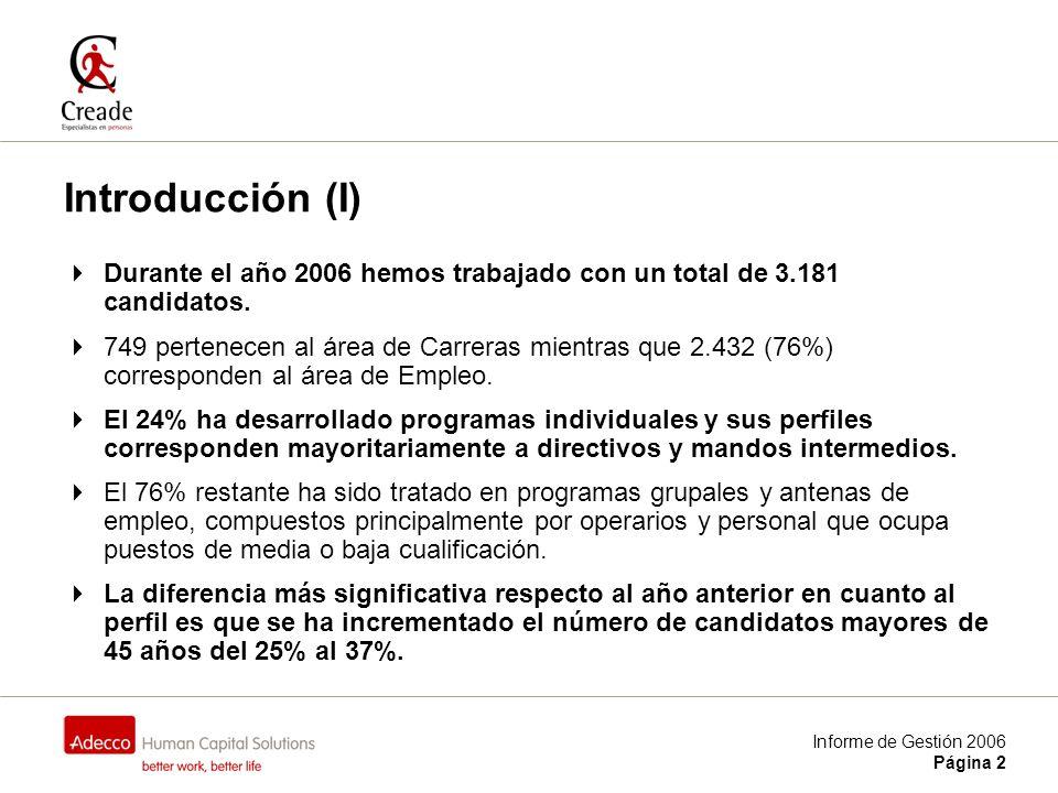 Página 2 Introducción (I) Durante el año 2006 hemos trabajado con un total de 3.181 candidatos.