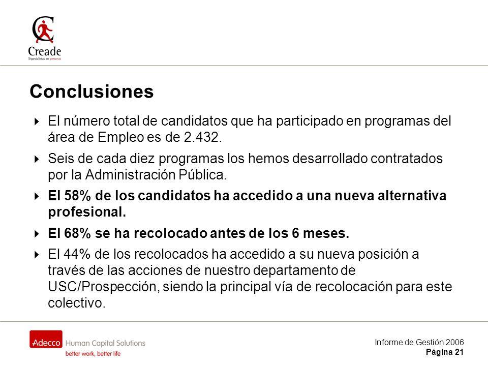 Informe de Gestión 2006 Página 21 Conclusiones El número total de candidatos que ha participado en programas del área de Empleo es de 2.432.