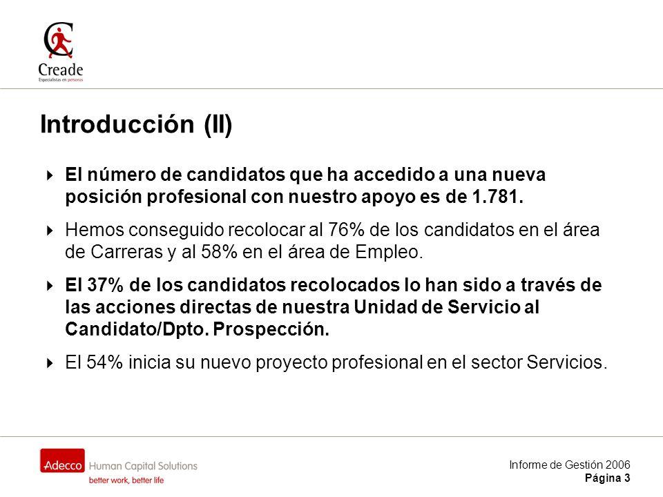 Informe de Gestión 2006 Página 3 Introducción (II) El número de candidatos que ha accedido a una nueva posición profesional con nuestro apoyo es de 1.781.