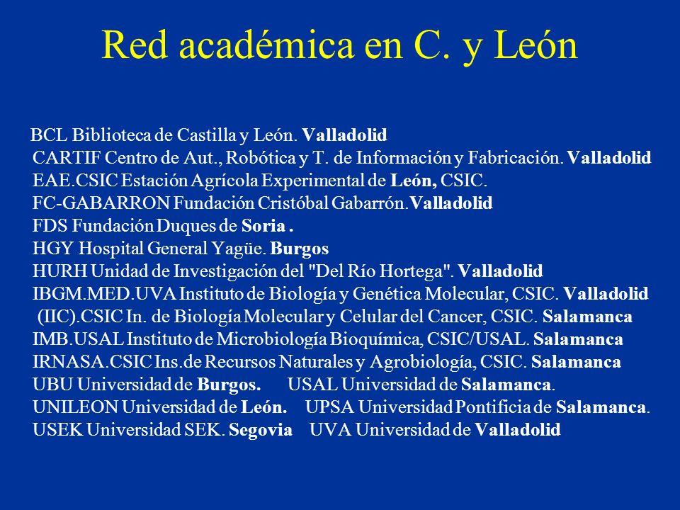 Red académica en C. y León BCL Biblioteca de Castilla y León.