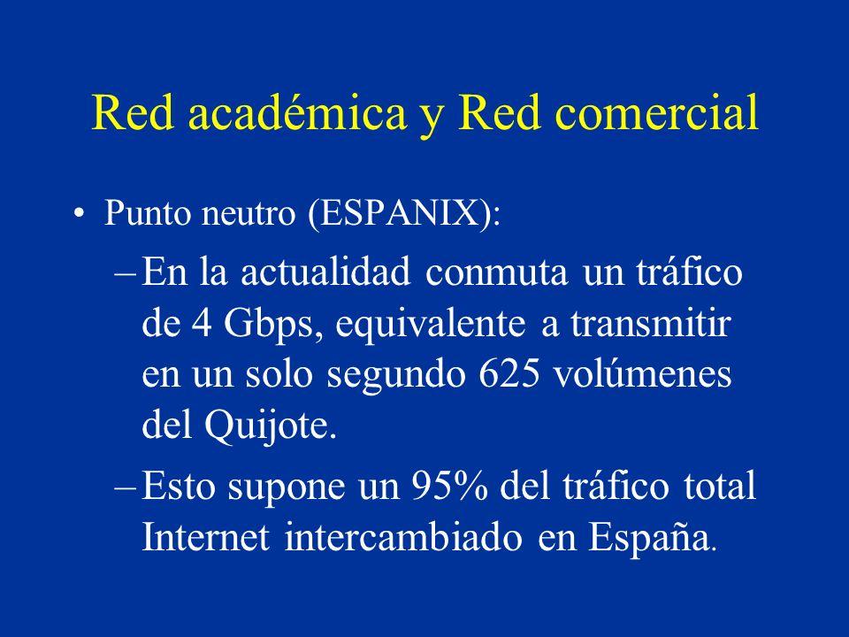 Red académica y Red comercial Punto neutro (ESPANIX): –En la actualidad conmuta un tráfico de 4 Gbps, equivalente a transmitir en un solo segundo 625 volúmenes del Quijote.