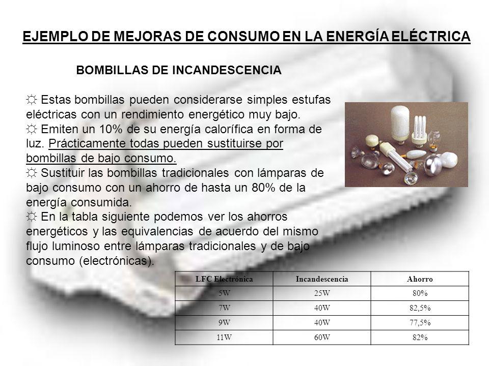 EJEMPLO DE MEJORAS DE CONSUMO EN LA ENERGÍA ELÉCTRICA BOMBILLAS DE INCANDESCENCIA Estas bombillas pueden considerarse simples estufas eléctricas con u