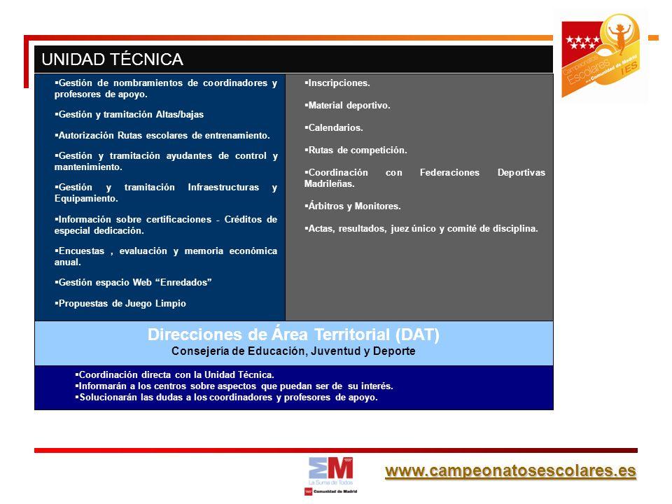 www.campeonatosescolares.es Inscripciones. Material deportivo. Calendarios. Rutas de competición. Coordinación con Federaciones Deportivas Madrileñas.