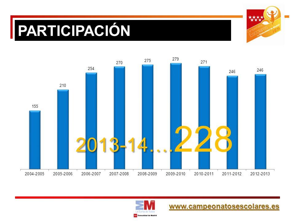 www.campeonatosescolares.es Cuota de INSCRIPCIÓN 14 Acceso desde pág.