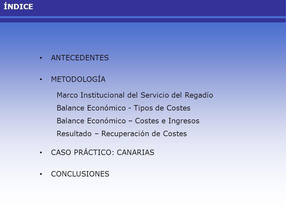 ÍNDICE ANTECEDENTES METODOLOGÍA Marco Institucional del Servicio del Regadío Balance Económico - Tipos de Costes Balance Económico – Costes e Ingresos