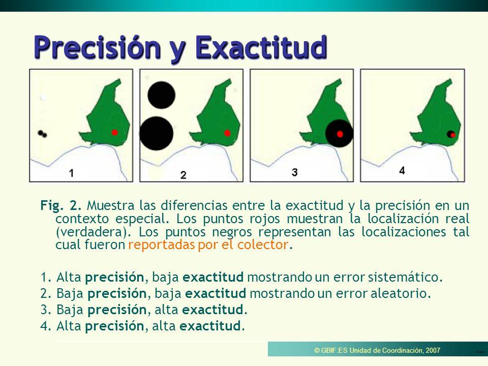 ... © GBIF.ES Unidad de Coordinación, 2007 Precisión y Exactitud Fig. 2. Muestra las diferencias entre la exactitud y la precisión en un contexto espe