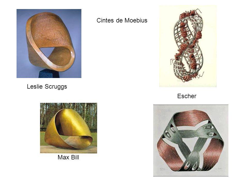 Leslie Scruggs Cintes de Moebius Escher Max Bill