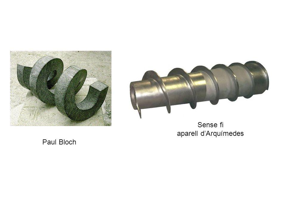 Paul Bloch Sense fi aparell dArquímedes