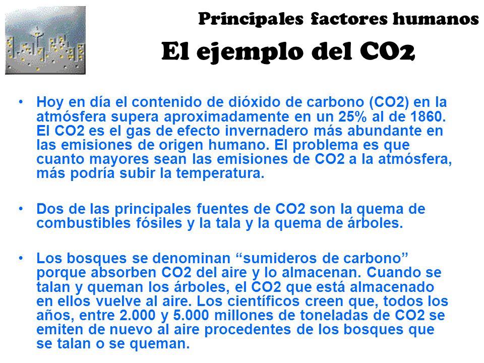 El ejemplo del CO2 Hoy en día el contenido de dióxido de carbono (CO2) en la atmósfera supera aproximadamente en un 25% al de 1860. El CO2 es el gas d