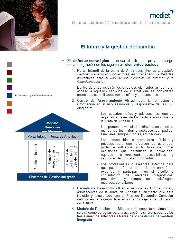 El uso saludable de las TIC: impacto en la población infantil y adolescente 111 El enfoque estratégico de desarrollo de este proyecto surge de la inte