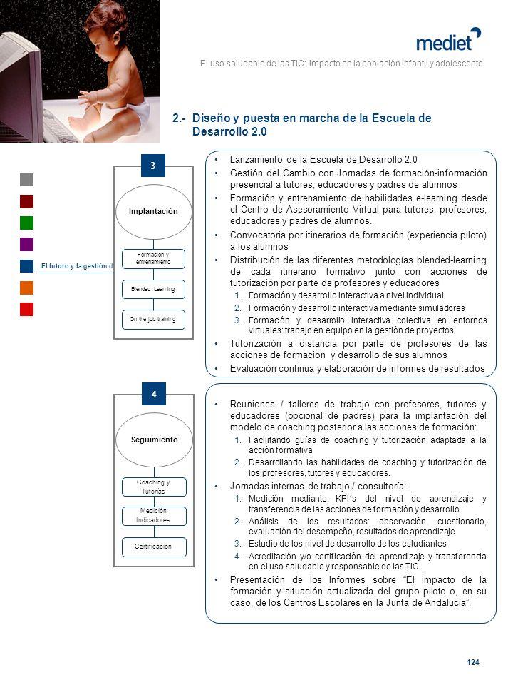 El uso saludable de las TIC: impacto en la población infantil y adolescente 124 El futuro y la gestión del cambio Lanzamiento de la Escuela de Desarro