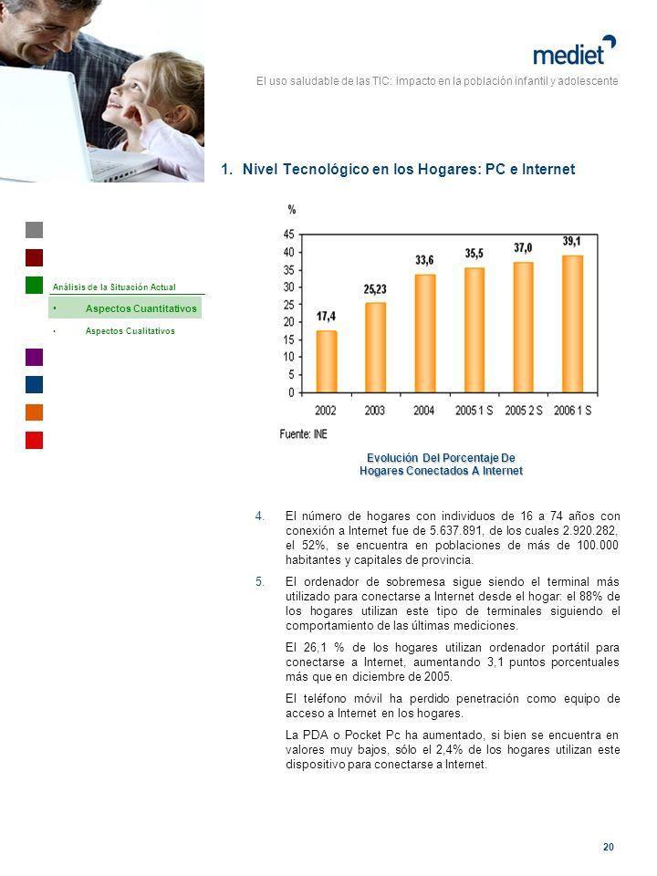 El uso saludable de las TIC: impacto en la población infantil y adolescente 20 Evolución Del Porcentaje De Hogares Conectados A Internet Análisis de l