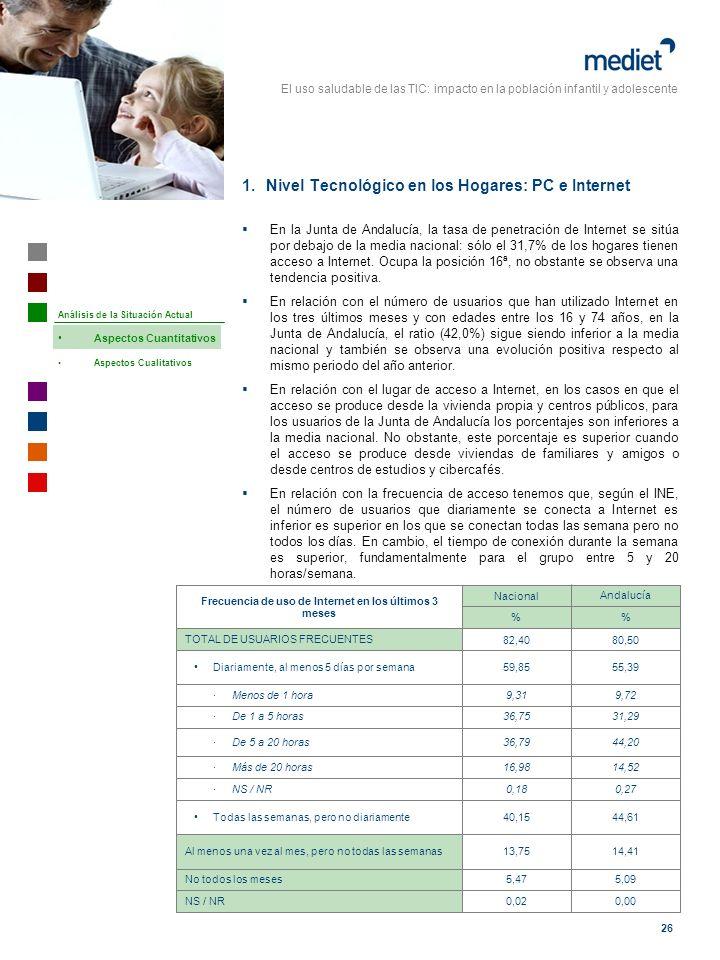 El uso saludable de las TIC: impacto en la población infantil y adolescente 26 Análisis de la Situación Actual Aspectos Cuantitativos Aspectos Cualita