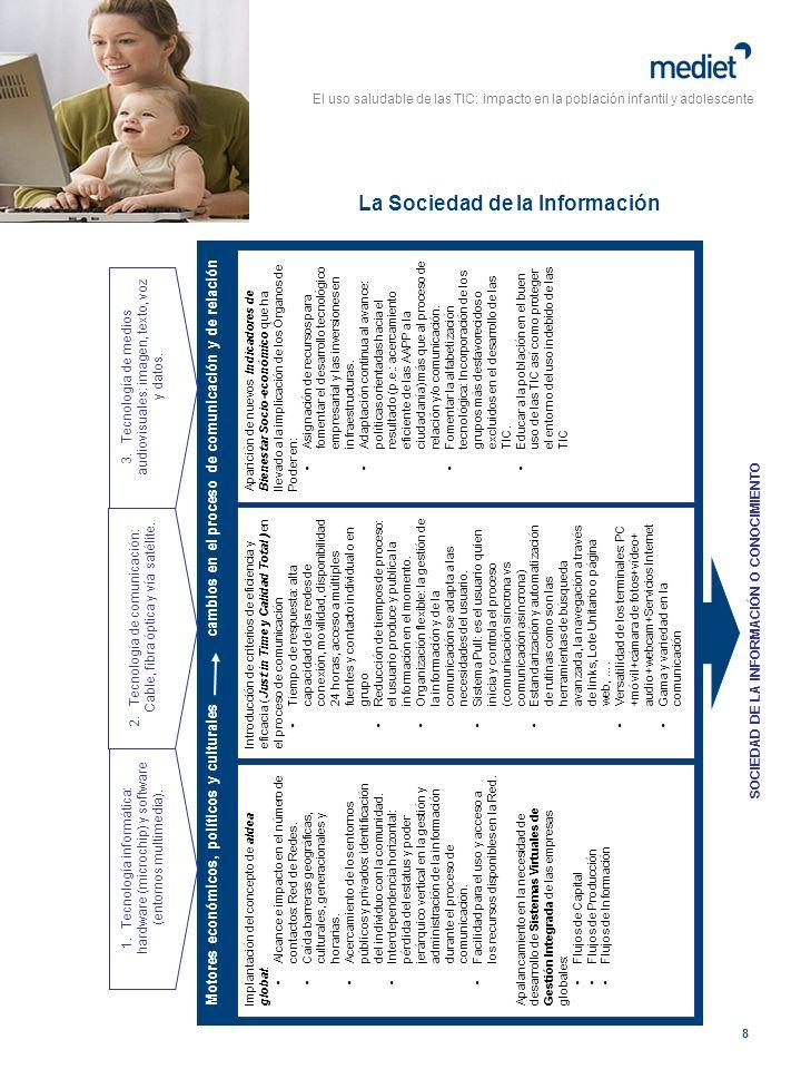 El uso saludable de las TIC: impacto en la población infantil y adolescente 8 La Sociedad de la Información Motores económicos, políticos y culturales