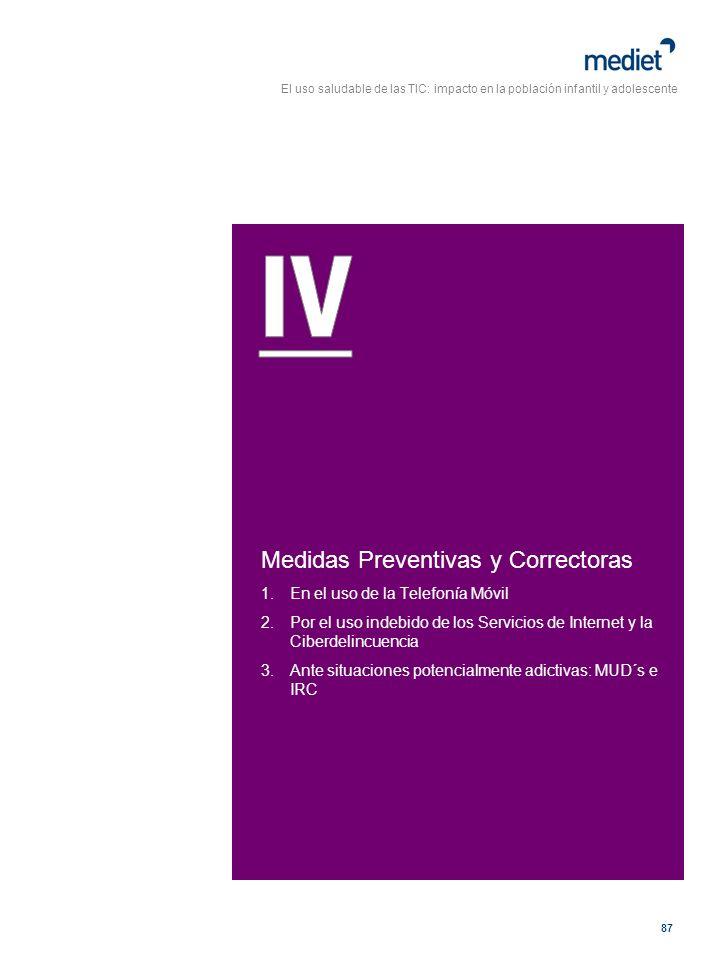 El uso saludable de las TIC: impacto en la población infantil y adolescente 87 Medidas Preventivas y Correctoras 1.En el uso de la Telefonía Móvil 2.P