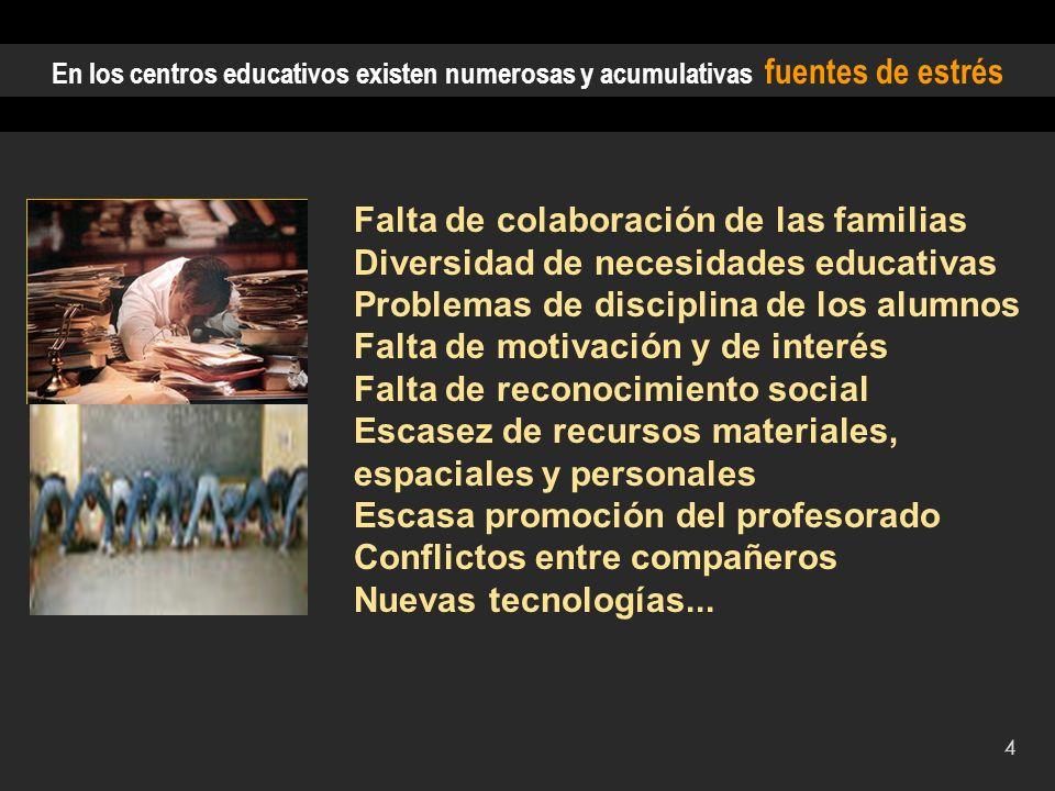 4 Falta de colaboración de las familias Diversidad de necesidades educativas Problemas de disciplina de los alumnos Falta de motivación y de interés F