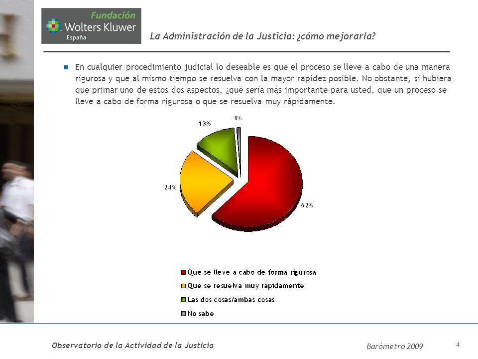 5 ¿Hasta qué punto diría que la gestión y el funcionamiento de la Administración de Justicia depende de….