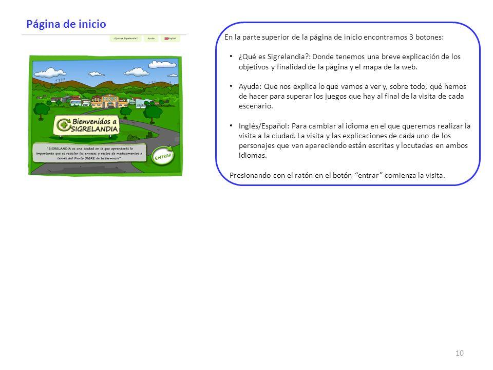 Página de inicio En la parte superior de la página de inicio encontramos 3 botones: ¿Qué es Sigrelandia?: Donde tenemos una breve explicación de los o