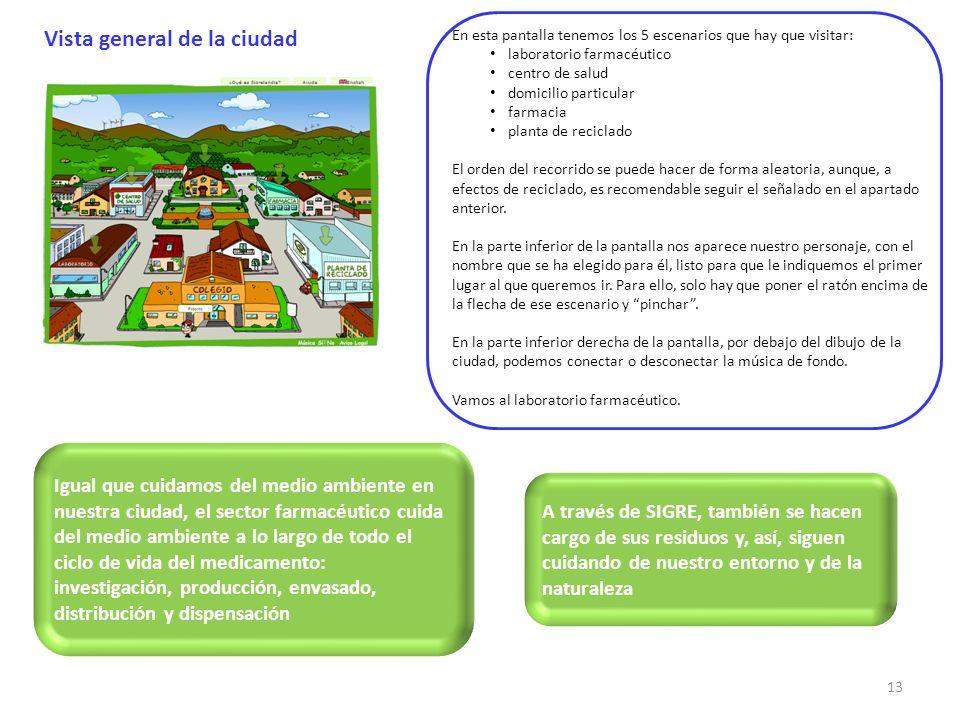 En esta pantalla tenemos los 5 escenarios que hay que visitar: laboratorio farmacéutico centro de salud domicilio particular farmacia planta de recicl