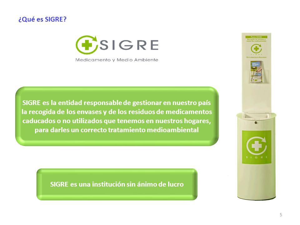 ¿Qué es SIGRE? SIGRE es una institución sin ánimo de lucro SIGRE es la entidad responsable de gestionar en nuestro país la recogida de los envases y d
