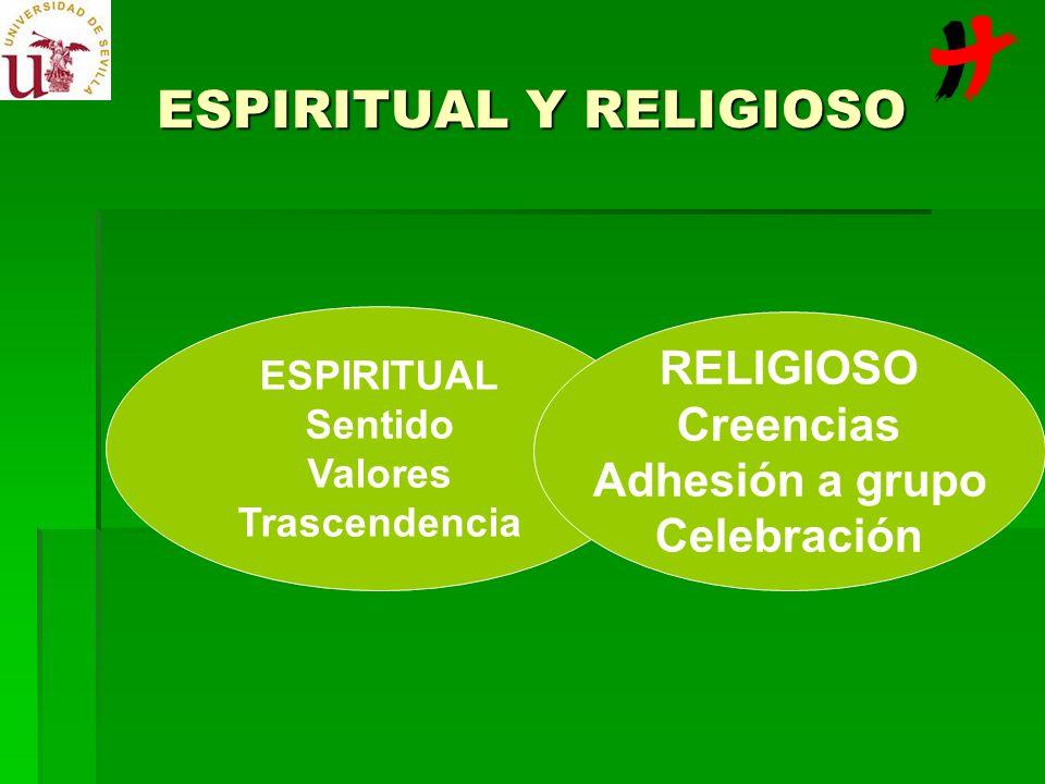 ESPIRITUAL Y RELIGIOSO ESPIRITUAL Sentido Valores Trascendencia RELIGIOSO Creencias Adhesión a grupo Celebración