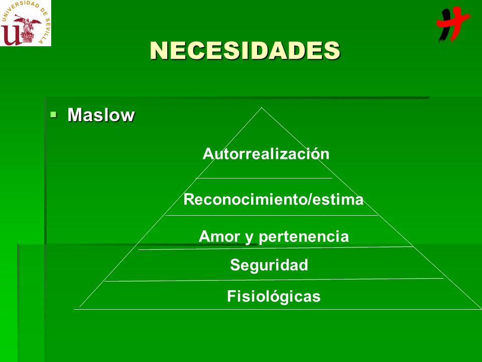 NECESIDADES Maslow Maslow Autorrealización Reconocimiento/estima Amor y pertenencia Seguridad Fisiológicas