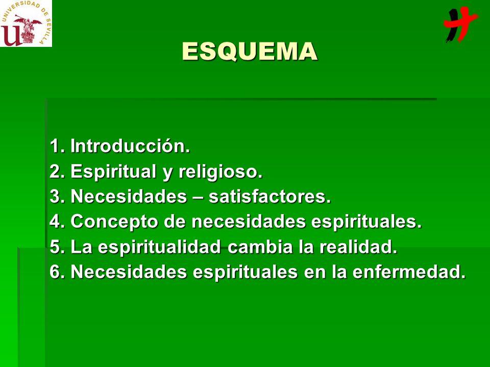 ESQUEMA 1. Introducción. 2. Espiritual y religioso. 3. Necesidades – satisfactores. 4. Concepto de necesidades espirituales. 5. La espiritualidad camb