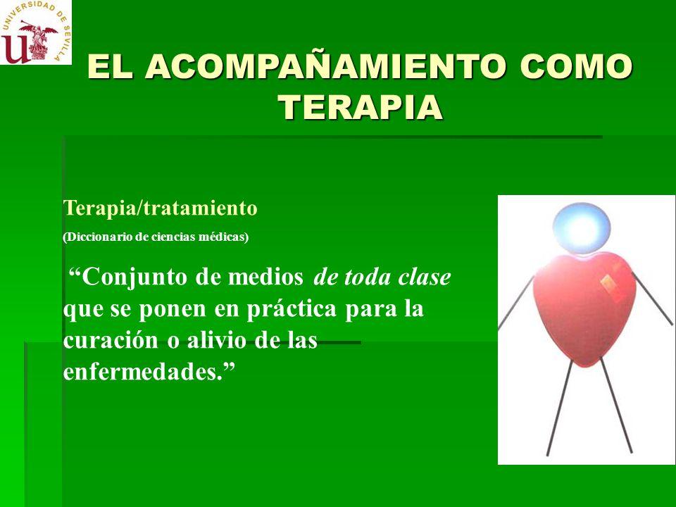 Terapia/tratamiento (Diccionario de ciencias médicas) Conjunto de medios de toda clase que se ponen en práctica para la curación o alivio de las enfer