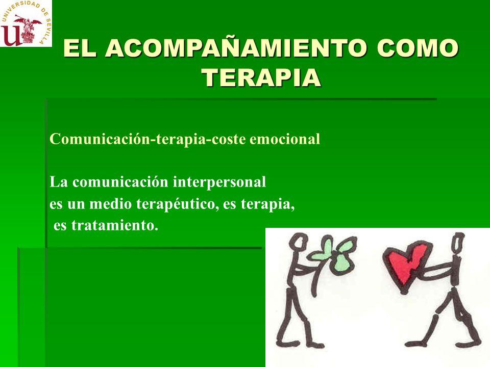 Comunicación-terapia-coste emocional La comunicación interpersonal es un medio terapéutico, es terapia, es tratamiento. EL ACOMPAÑAMIENTO COMO TERAPIA