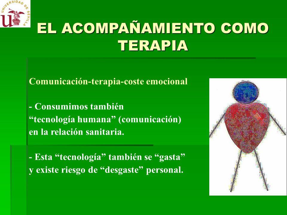 Comunicación-terapia-coste emocional - Consumimos también tecnología humana (comunicación) en la relación sanitaria. - Esta tecnología también se gast