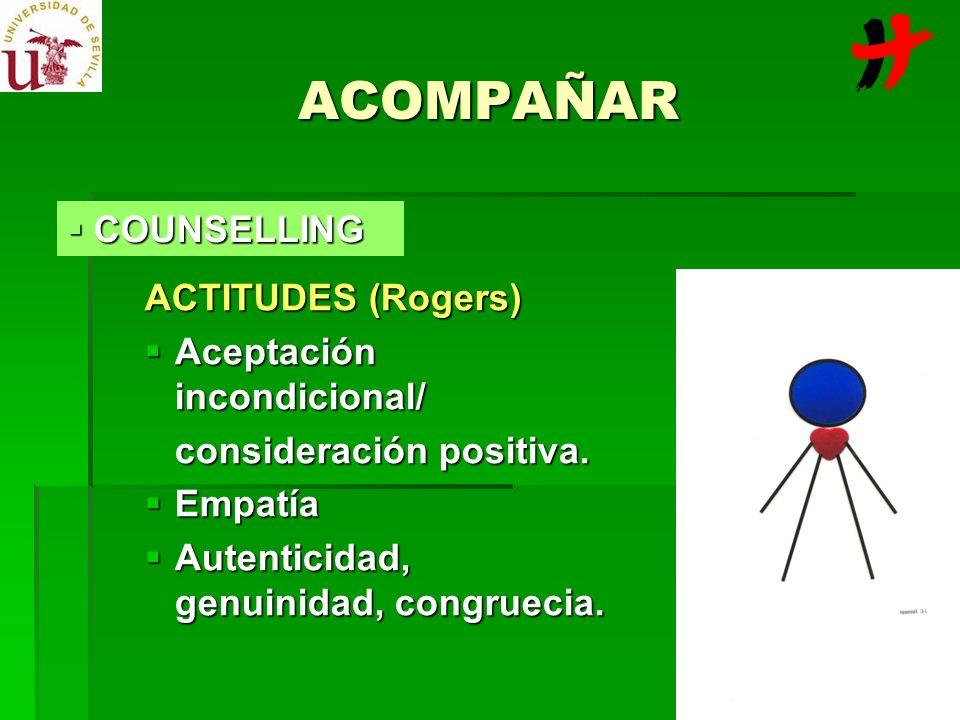 ACOMPAÑAR ACTITUDES (Rogers) Aceptación incondicional/ Aceptación incondicional/ consideración positiva. Empatía Empatía Autenticidad, genuinidad, con