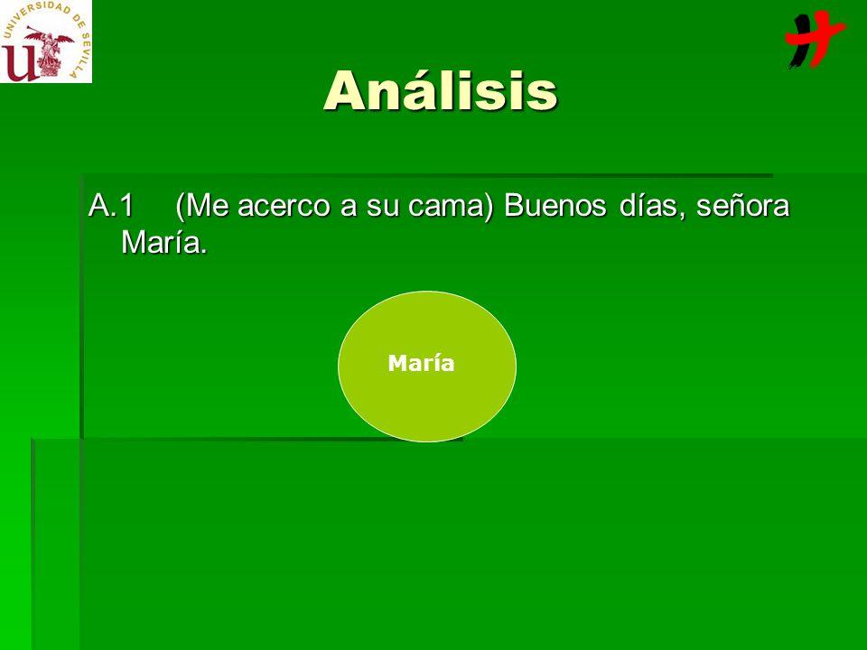 Análisis A.1(Me acerco a su cama) Buenos días, señora María. María