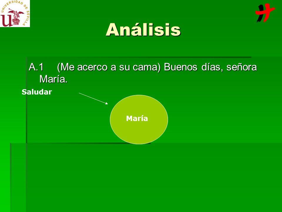 A.1(Me acerco a su cama) Buenos días, señora María. María Saludar Análisis